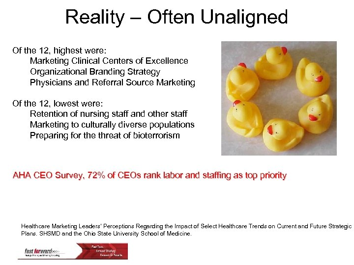 Reality – Often Unaligned Of the 12, highest were: Marketing Clinical Centers of Excellence