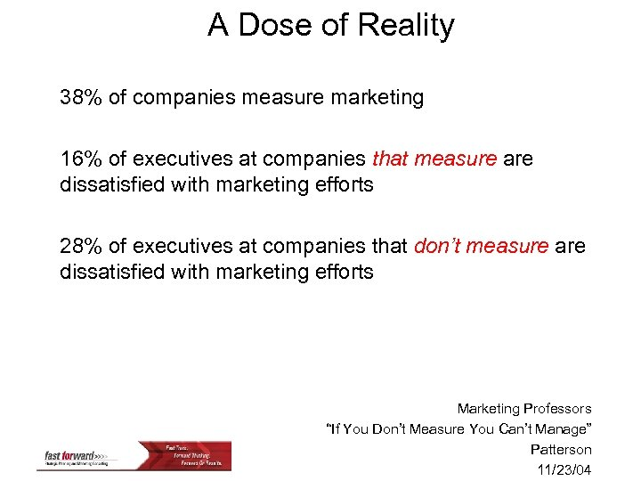A Dose of Reality 38% of companies measure marketing 16% of executives at companies