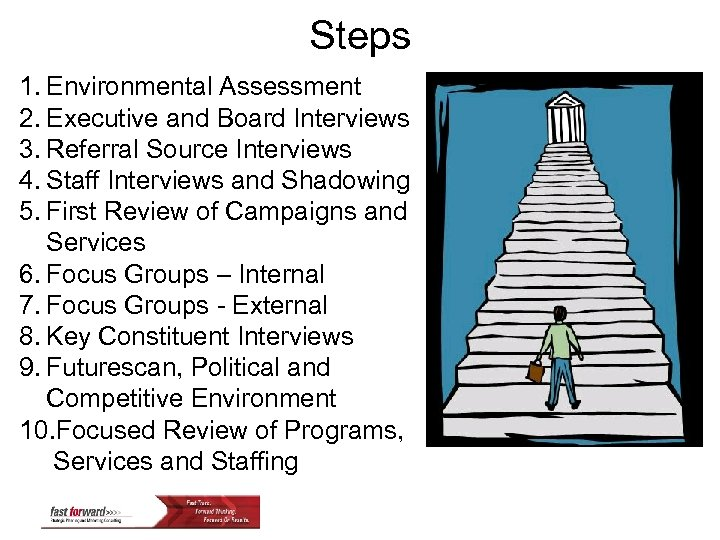 Steps 1. Environmental Assessment 2. Executive and Board Interviews 3. Referral Source Interviews 4.
