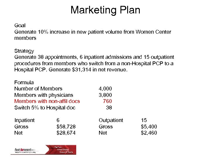 Marketing Plan Goal Generate 10% increase in new patient volume from Women Center members