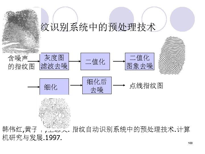 3. 3. 2 指纹识别系统中的预处理技术 灰度图 含噪声 的指纹图 滤波去噪 细化 二值化 细化后 去噪 二值化 图象去噪