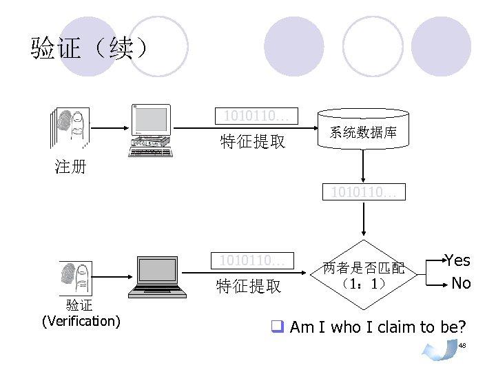 验证(续) 1010110… 特征提取 系统数据库 注册 1010110… 特征提取 验证 (Verification) 两者是否匹配 (1: 1) Yes No