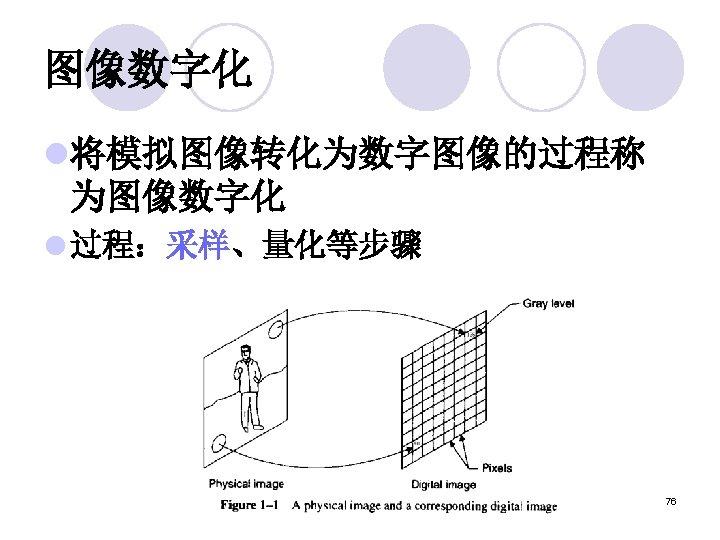 图像数字化 l将模拟图像转化为数字图像的过程称 为图像数字化 l 过程:采样、量化等步骤 76