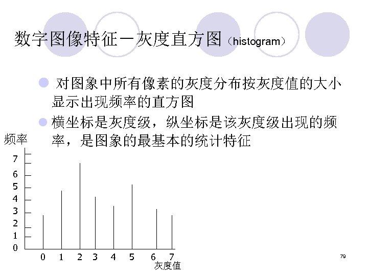 数字图像特征-灰度直方图(histogram) l 对图象中所有像素的灰度分布按灰度值的大小 显示出现频率的直方图 l 横坐标是灰度级,纵坐标是该灰度级出现的频 频率 率,是图象的最基本的统计特征 7 6 5 4 3 2