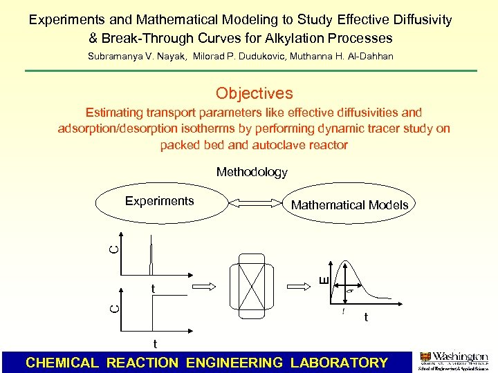 Experiments and Mathematical Modeling to Study Effective Diffusivity & Break-Through Curves for Alkylation Processes