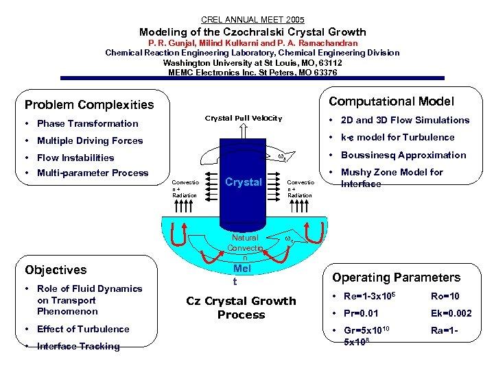 CREL ANNUAL MEET 2005 Modeling of the Czochralski Crystal Growth P. R. Gunjal, Milind