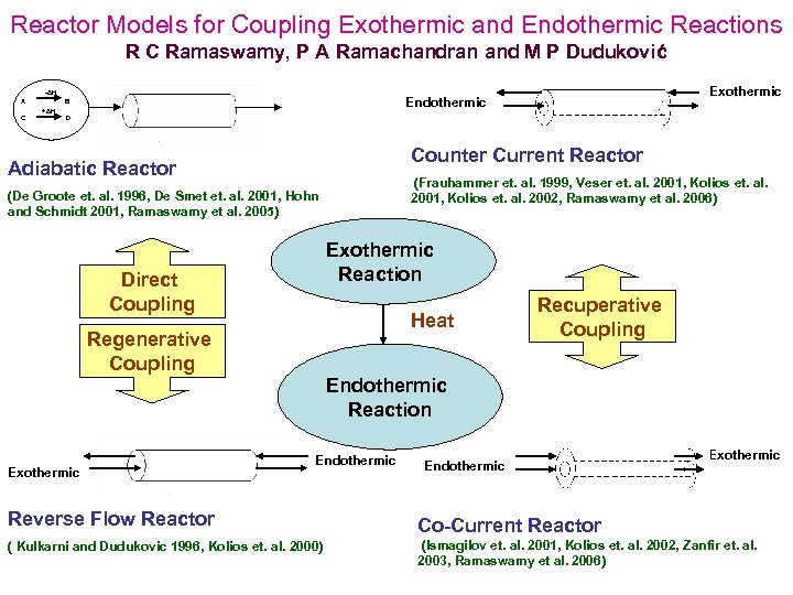 Reactor Models for Coupling Exothermic and Endothermic Reactions R C Ramaswamy, P A Ramachandran