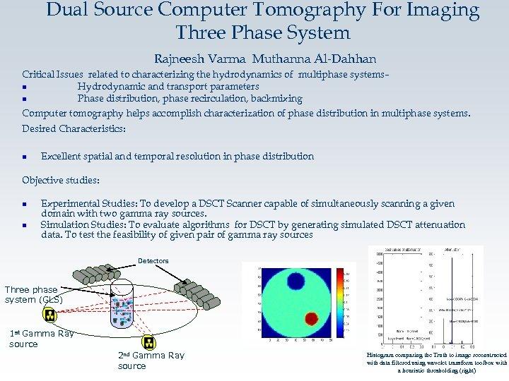 Dual Source Computer Tomography For Imaging Three Phase System Rajneesh Varma Muthanna Al-Dahhan Critical