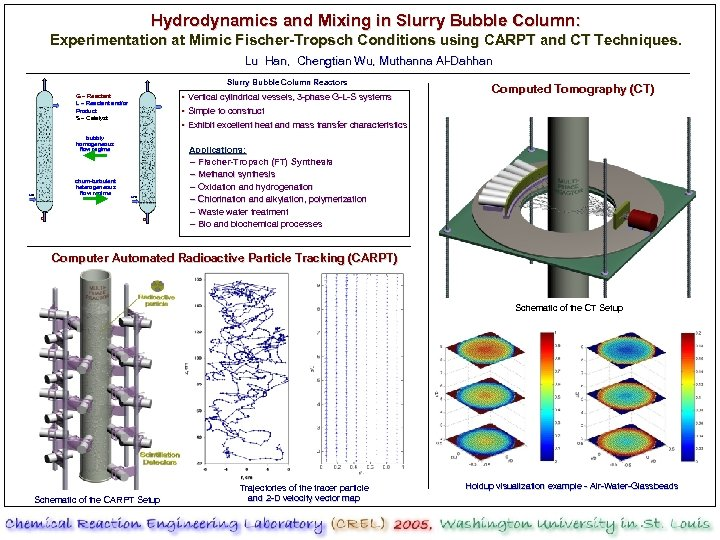 Hydrodynamics and Mixing in Slurry Bubble Column: Experimentation at Mimic Fischer-Tropsch Conditions using CARPT