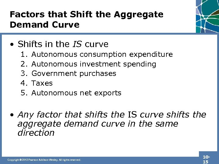 Factors that Shift the Aggregate Demand Curve • Shifts in the IS curve 1.