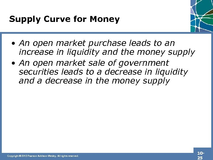 Supply Curve for Money • An open market purchase leads to an increase in