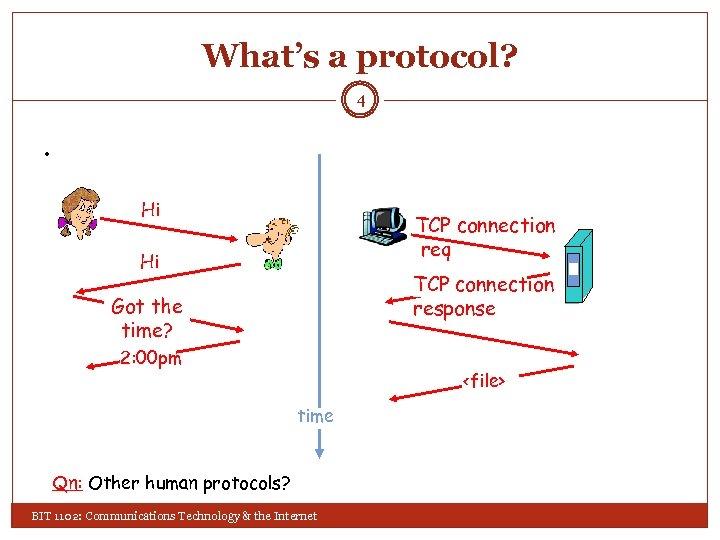 What's a protocol? 4 . Hi TCP connection req Hi TCP connection response Got