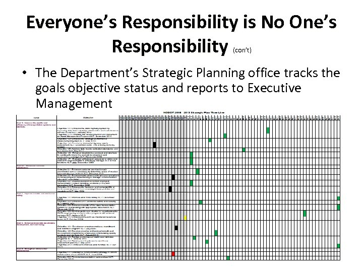 Everyone's Responsibility is No One's Responsibility (con't) • The Department's Strategic Planning office tracks