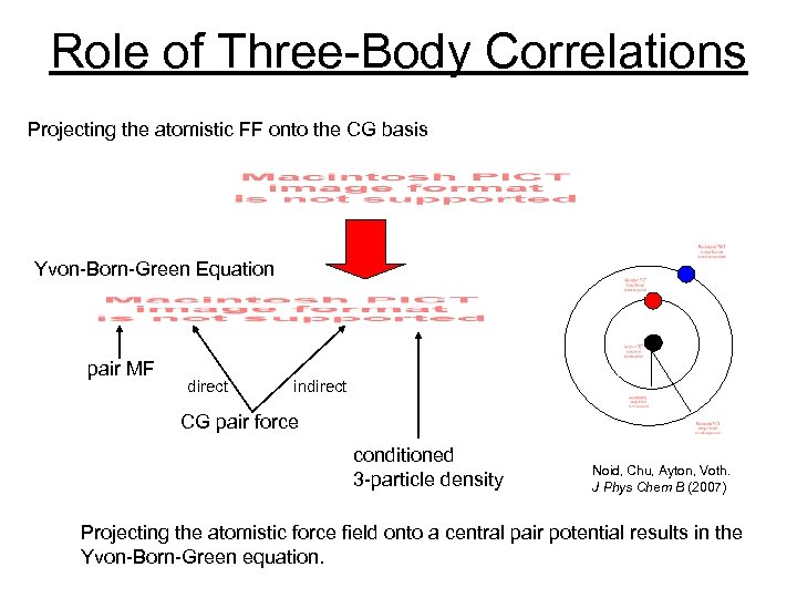 Role of Three-Body Correlations Projecting the atomistic FF onto the CG basis Yvon-Born-Green Equation