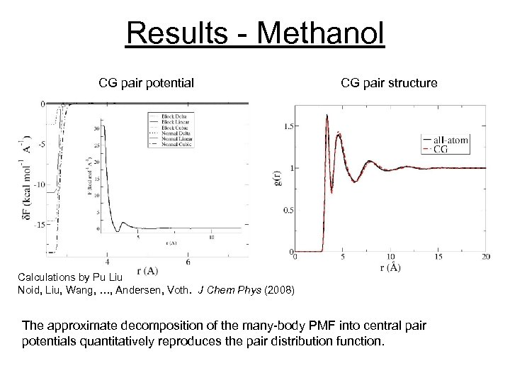 Results - Methanol CG pair potential CG pair structure Calculations by Pu Liu Noid,