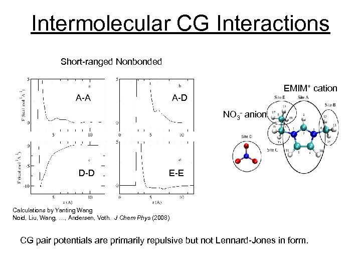 Intermolecular CG Interactions Short-ranged Nonbonded A-A EMIM+ cation A-D NO 3 - anion D-D