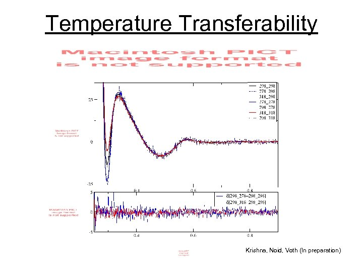 Temperature Transferability Krishna, Noid, Voth (In preparation)