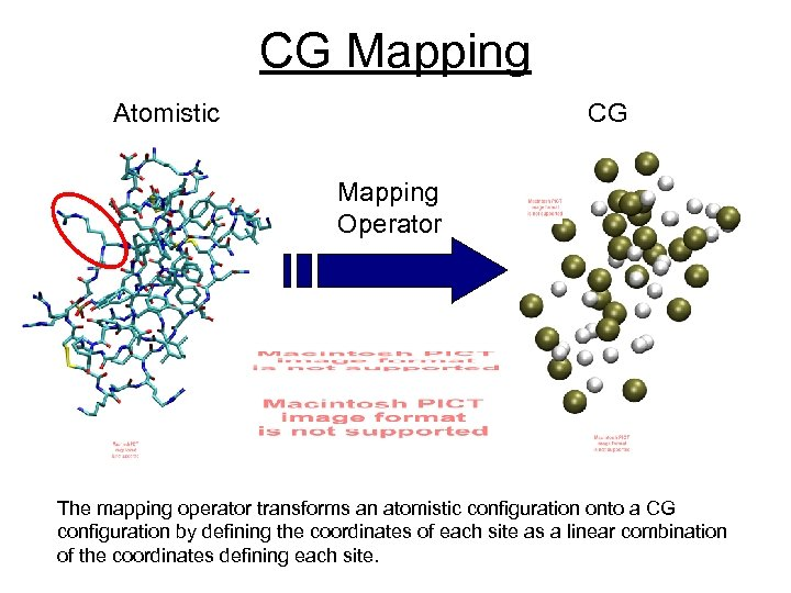 CG Mapping Atomistic CG Mapping Operator The mapping operator transforms an atomistic configuration onto