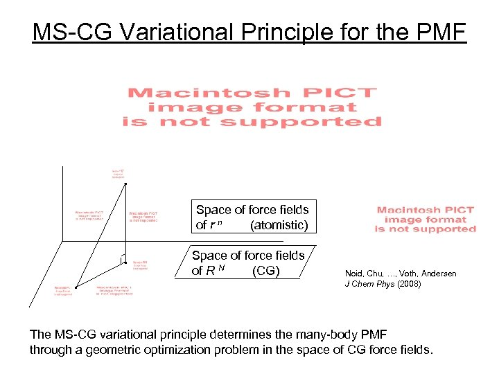 MS-CG Variational Principle for the PMF Space of force fields of r n (atomistic)