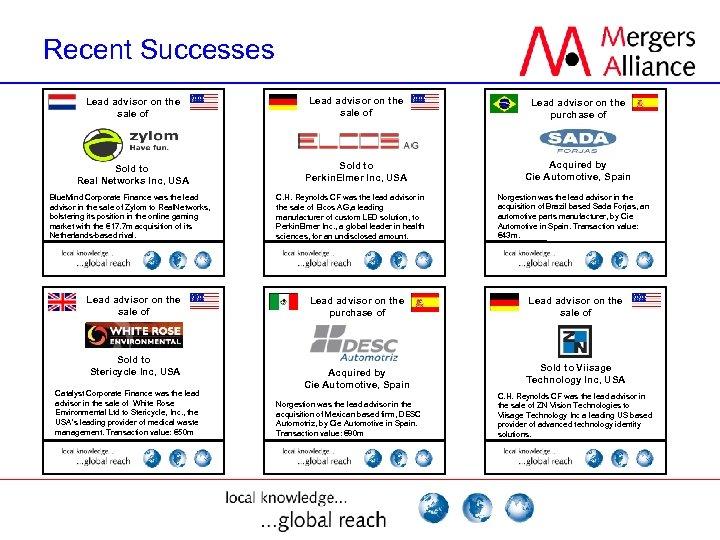 Recent Successes Lead advisor on the sale of Lead advisor on the purchase of