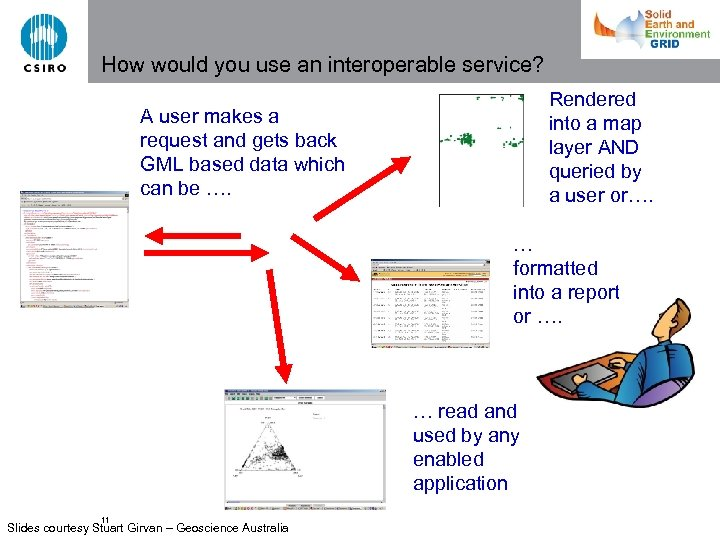 How would you use an interoperable service? Rendered into a map layer AND queried
