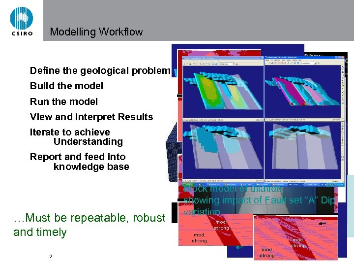 Modelling Workflow Define the geological problem Build the model Run the model strong View