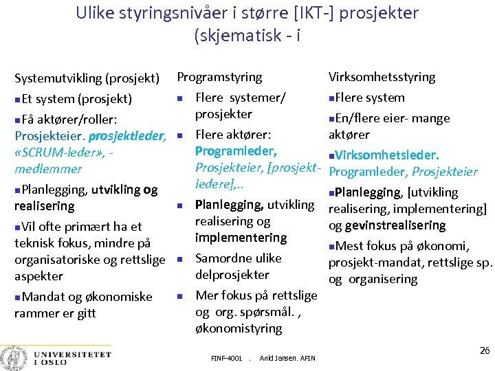 Ulike styringsnivåer i større [IKT-] prosjekter (skjematisk - i Systemutvikling (prosjekt) Programstyring Et system