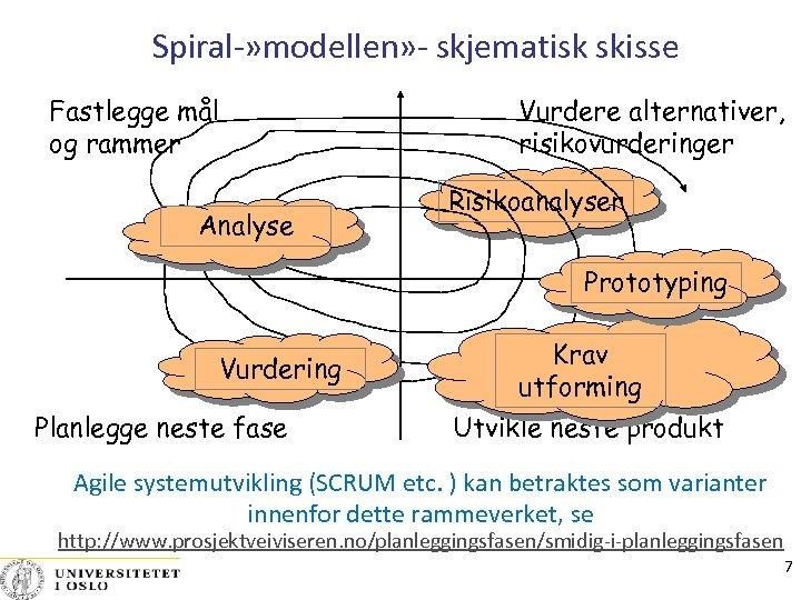Spiral-» modellen» - skjematisk skisse Fastlegge mål og rammer Analyse Vurdere alternativer, risikovurderinger Risikoanalyser