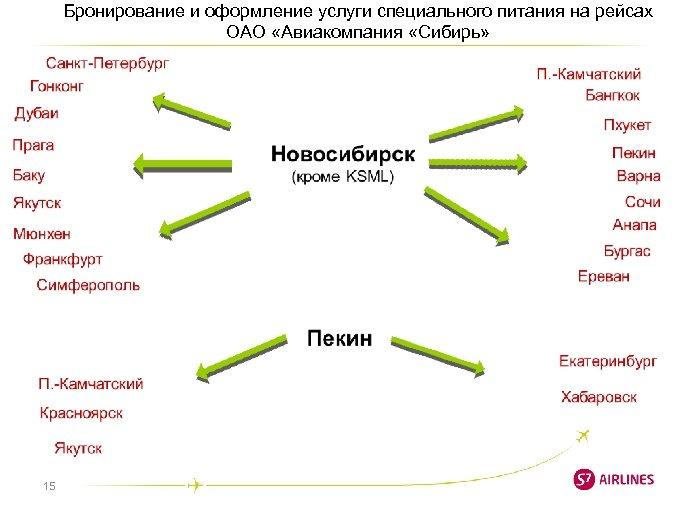 Бронирование и оформление услуги специального питания на рейсах ОАО «Авиакомпания «Сибирь» 15