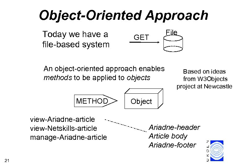 Object-Oriented Approach Today we have a file-based system GET An object-oriented approach enables methods