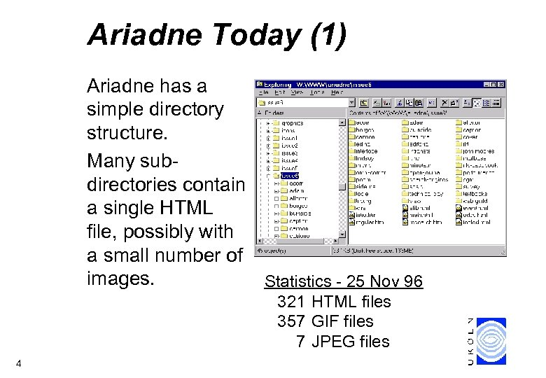 Ariadne Today (1) Ariadne has a simple directory structure. Many subdirectories contain a single