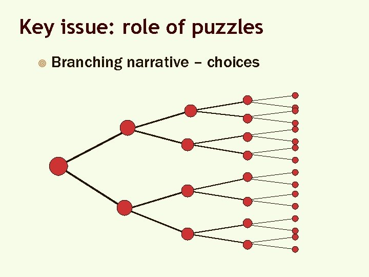 Key issue: role of puzzles ¥ Branching narrative – choices