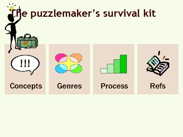 The puzzlemaker's survival kit !!! Concepts Genres Process Refs