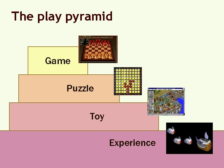 The play pyramid Game Puzzle Toy Experience