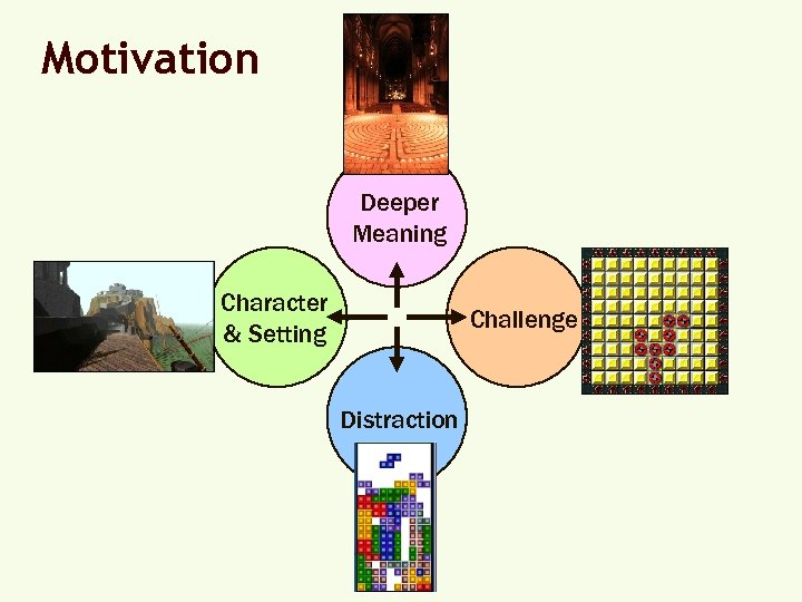 Motivation Deeper Meaning Character & Setting Challenge Distraction