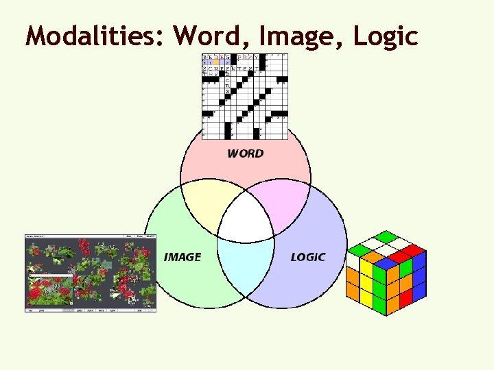 Modalities: Word, Image, Logic