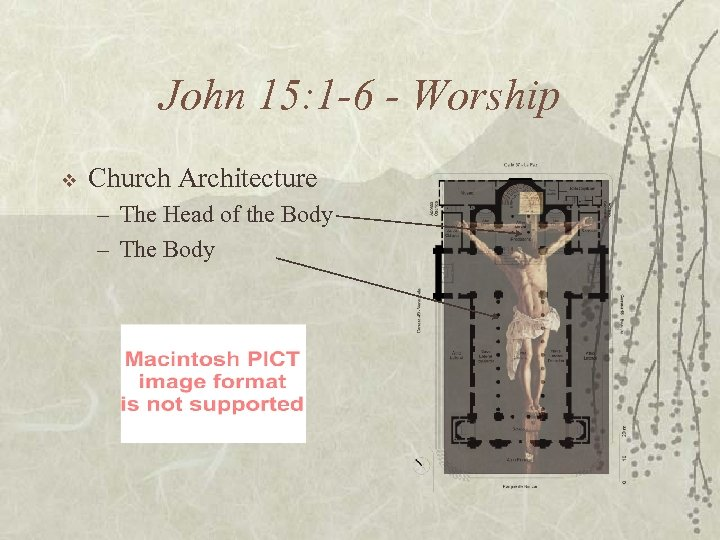 John 15: 1 -6 - Worship v Church Architecture – The Head of the