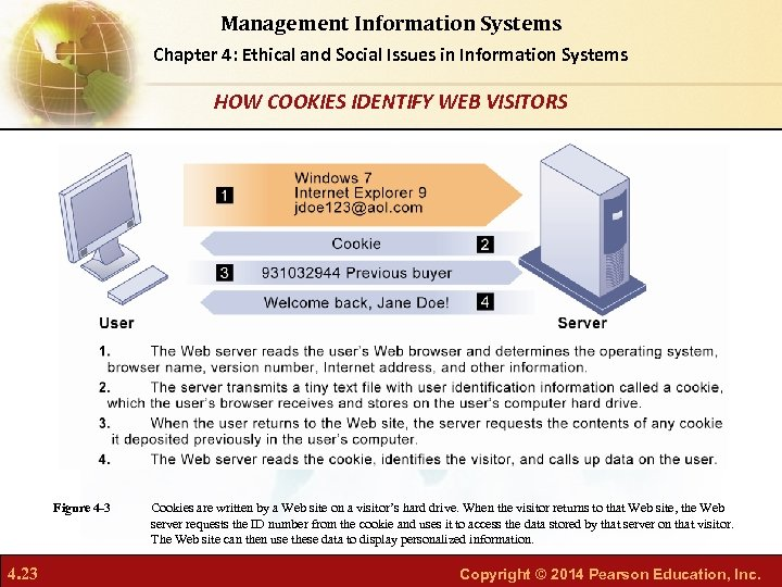 Management Information Systems Chapter 4: Ethical and Social Issues in Information Systems HOW COOKIES