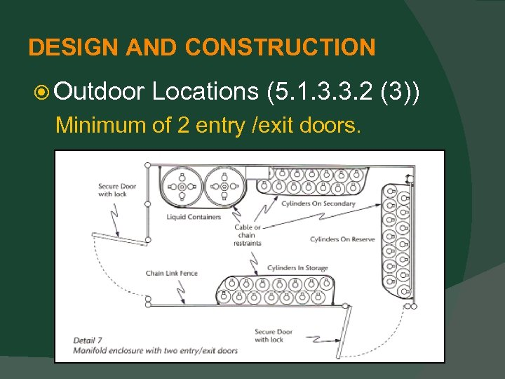 DESIGN AND CONSTRUCTION Outdoor Locations (5. 1. 3. 3. 2 (3)) Minimum of 2