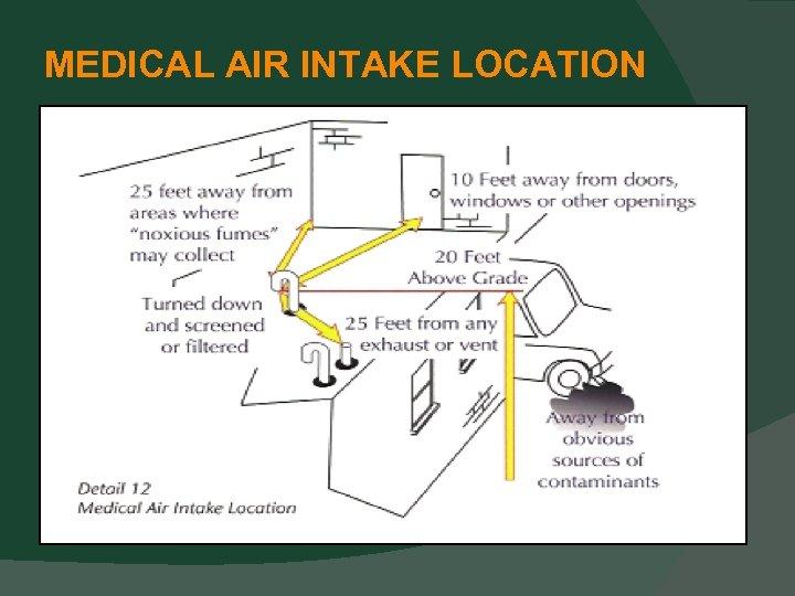 MEDICAL AIR INTAKE LOCATION