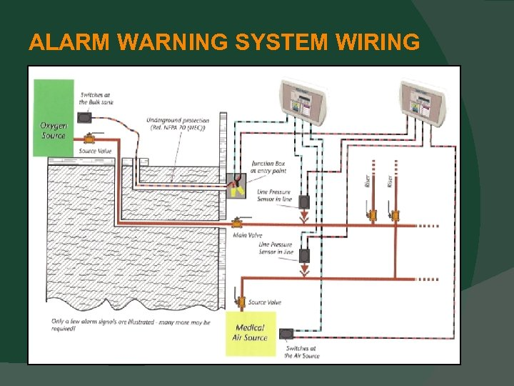 ALARM WARNING SYSTEM WIRING