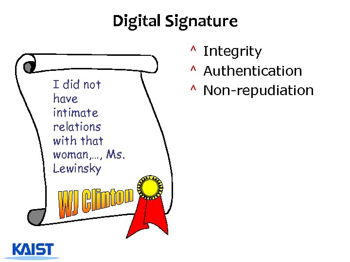 Digital Signature I did not have intimate relations with that woman, …, Ms. Lewinsky