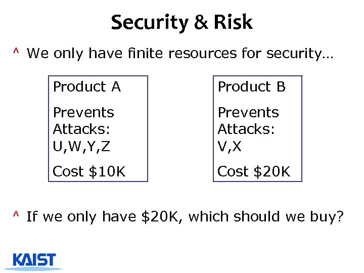 Security & Risk ^ We only have finite resources for security… Product A Product
