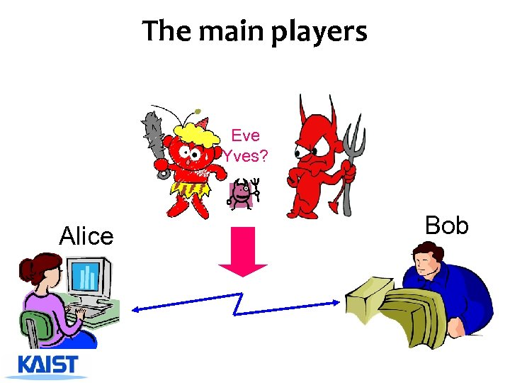 The main players Eve Yves? Alice Bob