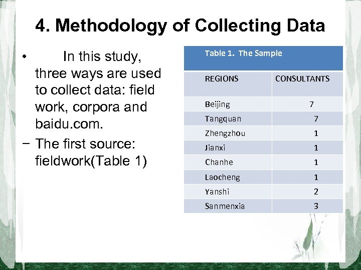 4. Methodology of Collecting Data •   In this study, three ways are used to