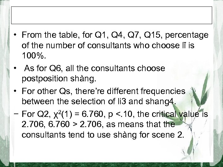 • From the table, for Q 1, Q 4, Q 7, Q 15,