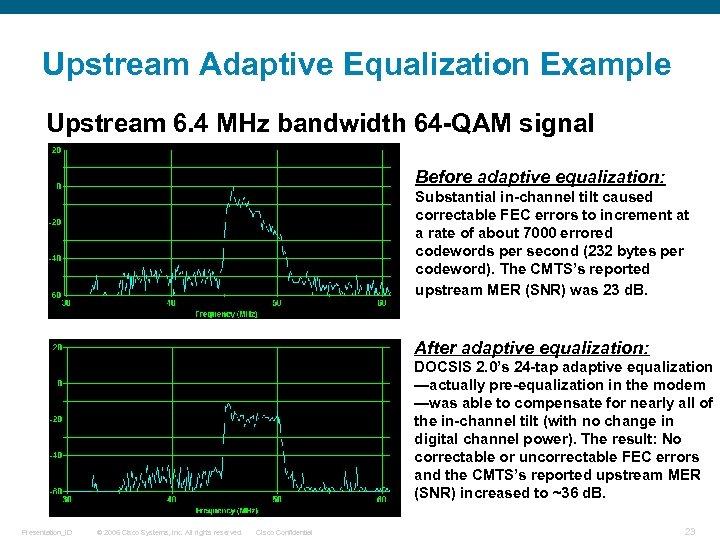 Upstream Adaptive Equalization Example Upstream 6. 4 MHz bandwidth 64 -QAM signal Before adaptive