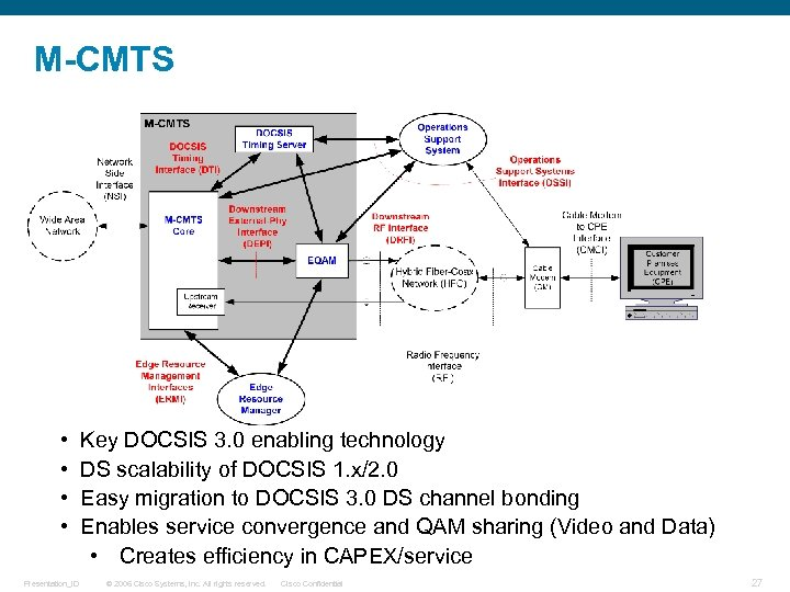 M-CMTS • • Presentation_ID Key DOCSIS 3. 0 enabling technology DS scalability of DOCSIS