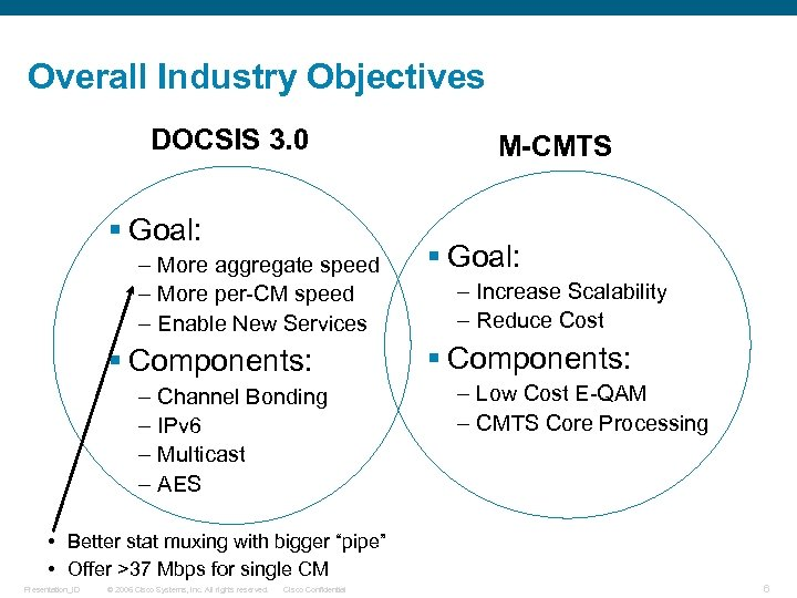 Overall Industry Objectives DOCSIS 3. 0 § Goal: – More aggregate speed – More