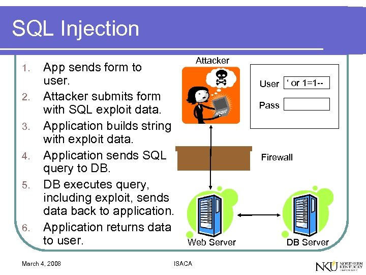 SQL Injection 1. 2. 3. 4. 5. 6. App sends form to user. Attacker